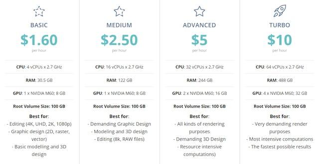 Renderro Cloud Desktop pricing